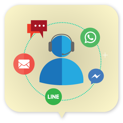 We provide complete customer support platforms includes email, LINE, Whatsapp, Facebook Messenger and more